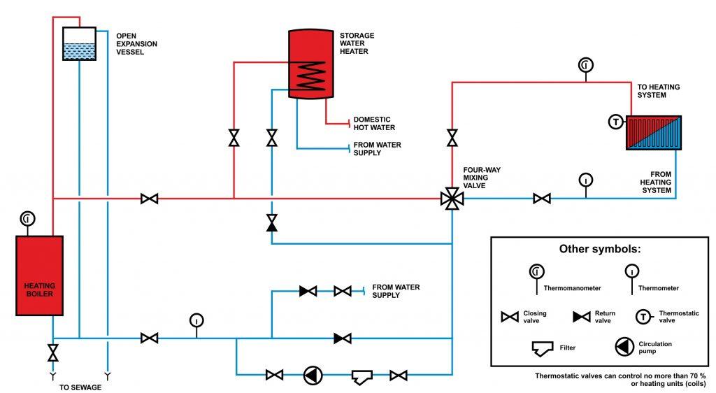 Система отопления в многоквартирном доме схема фото