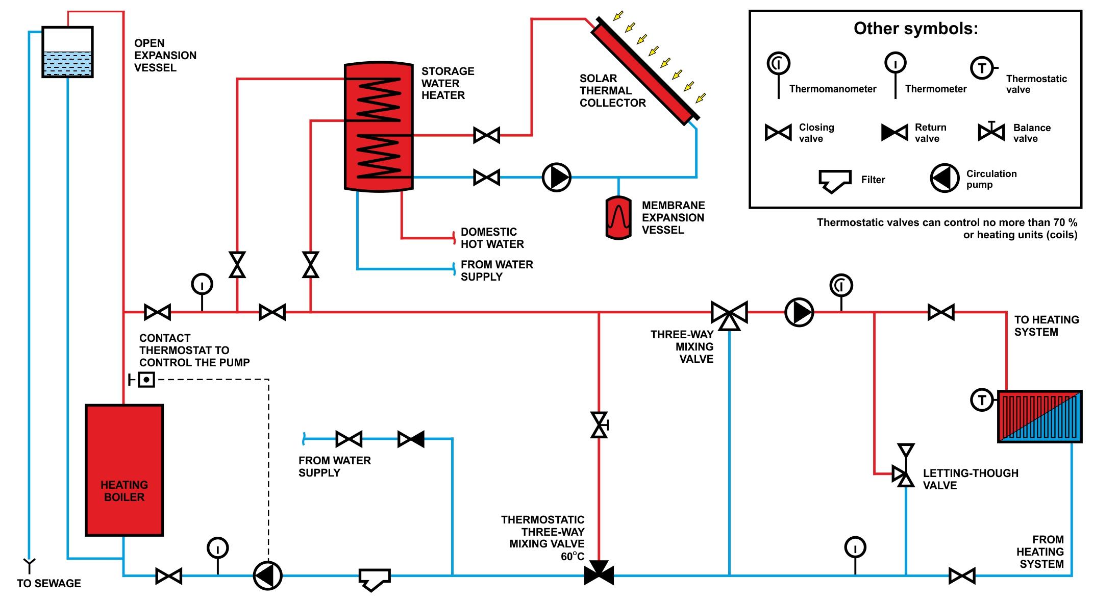 Фильтр для воды обозначение на схеме