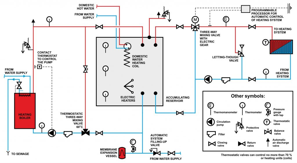 Wiring Diagram For Central Heating SystemHumidifier