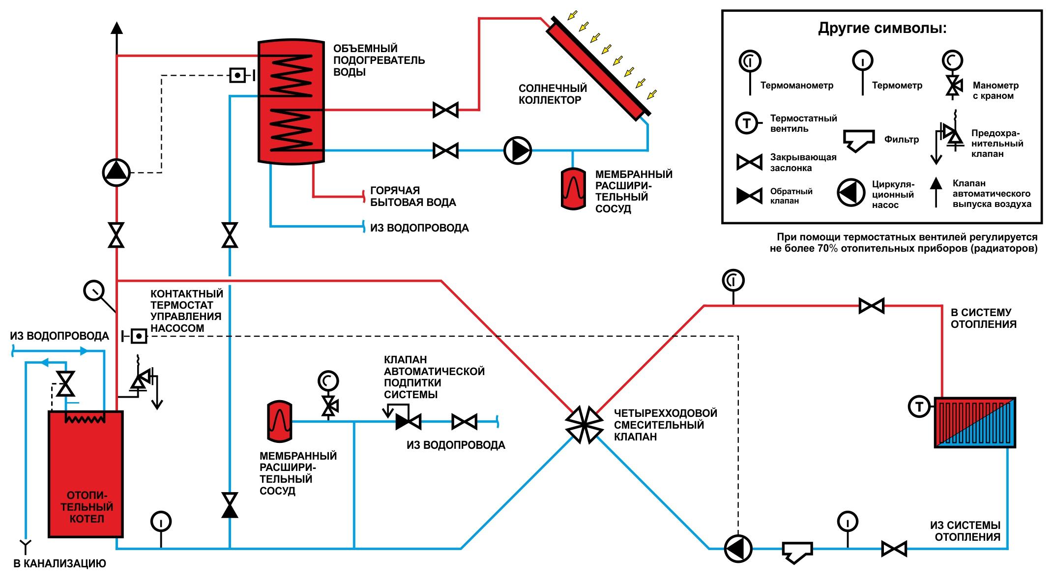 Электрическая схема коллектора