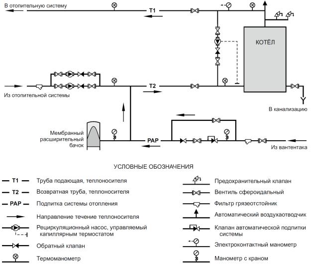 M2 схема подключения